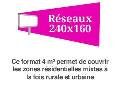 RDD Affichage réseaux 4 m2